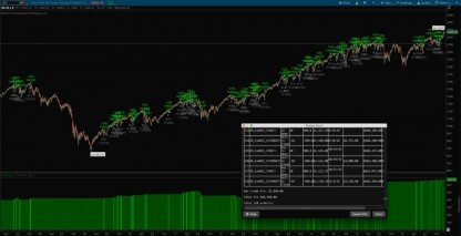 Cumulative RSI 3 strategy by Connors and Alvarez for thinkorswim