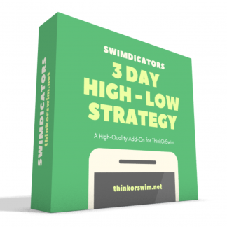 3 Day High Low Trading Strategy for ThinkOrSwim - box