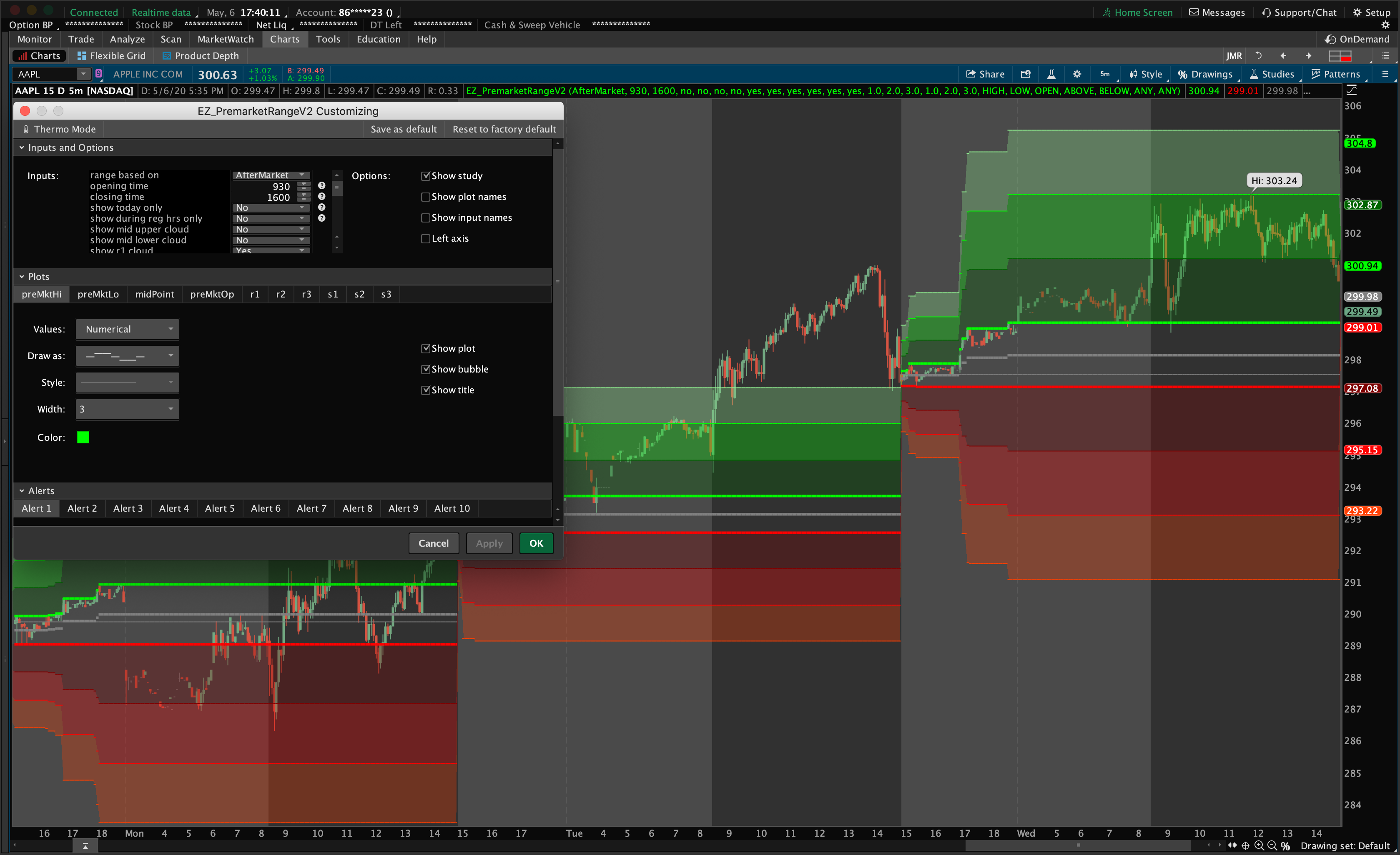 Premarket Range Indicator for Thinkorswim - Aftermarket Only Mode