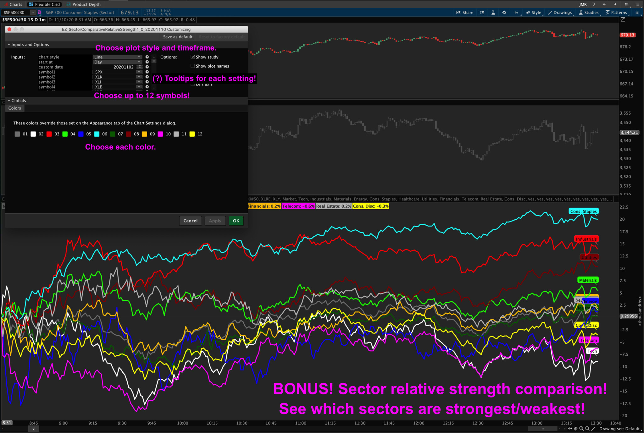 Thinkorswim Sector Relative Strength Comparison