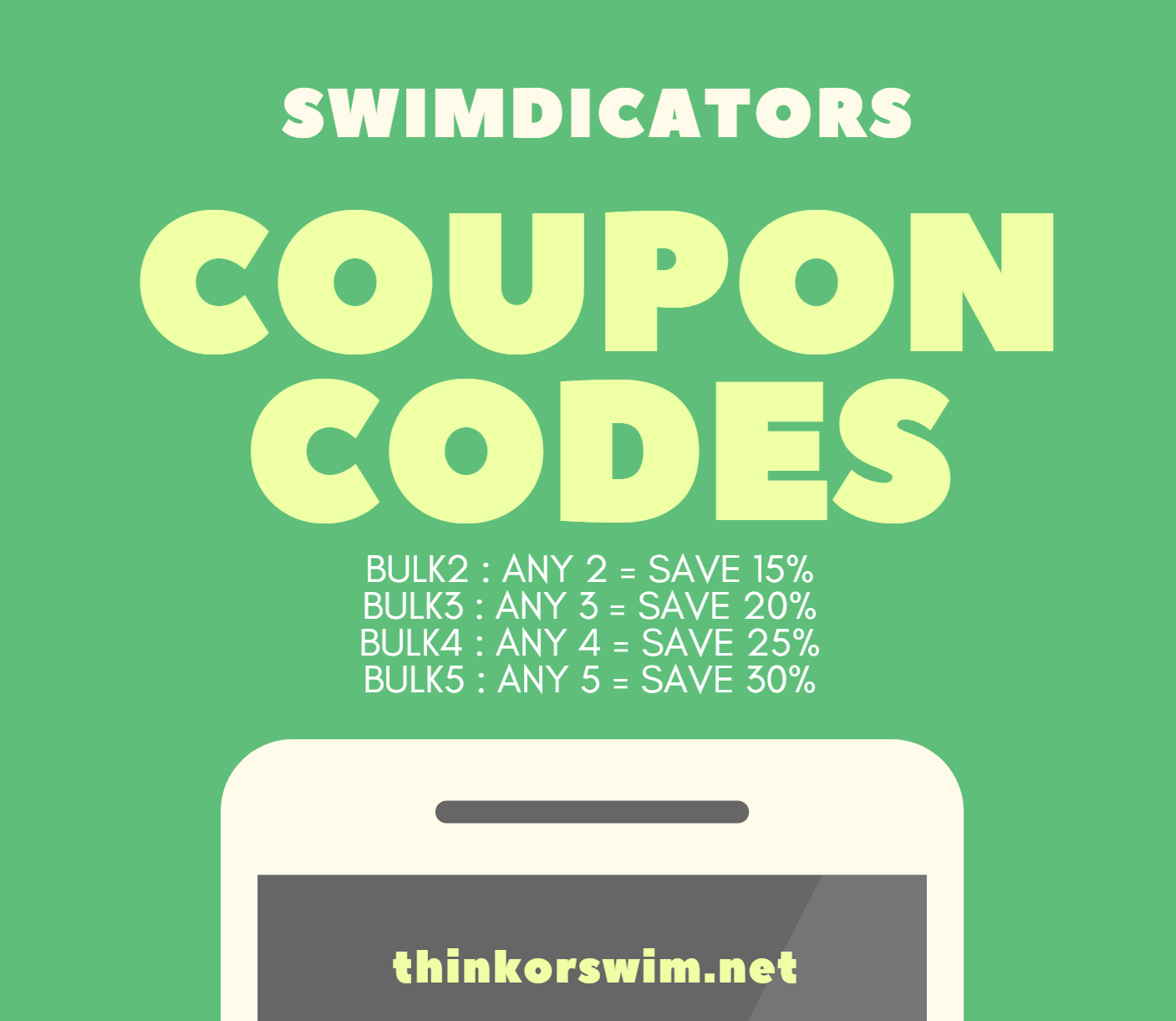 New ThinkScript and New Discount Coupon Codes - Easycators