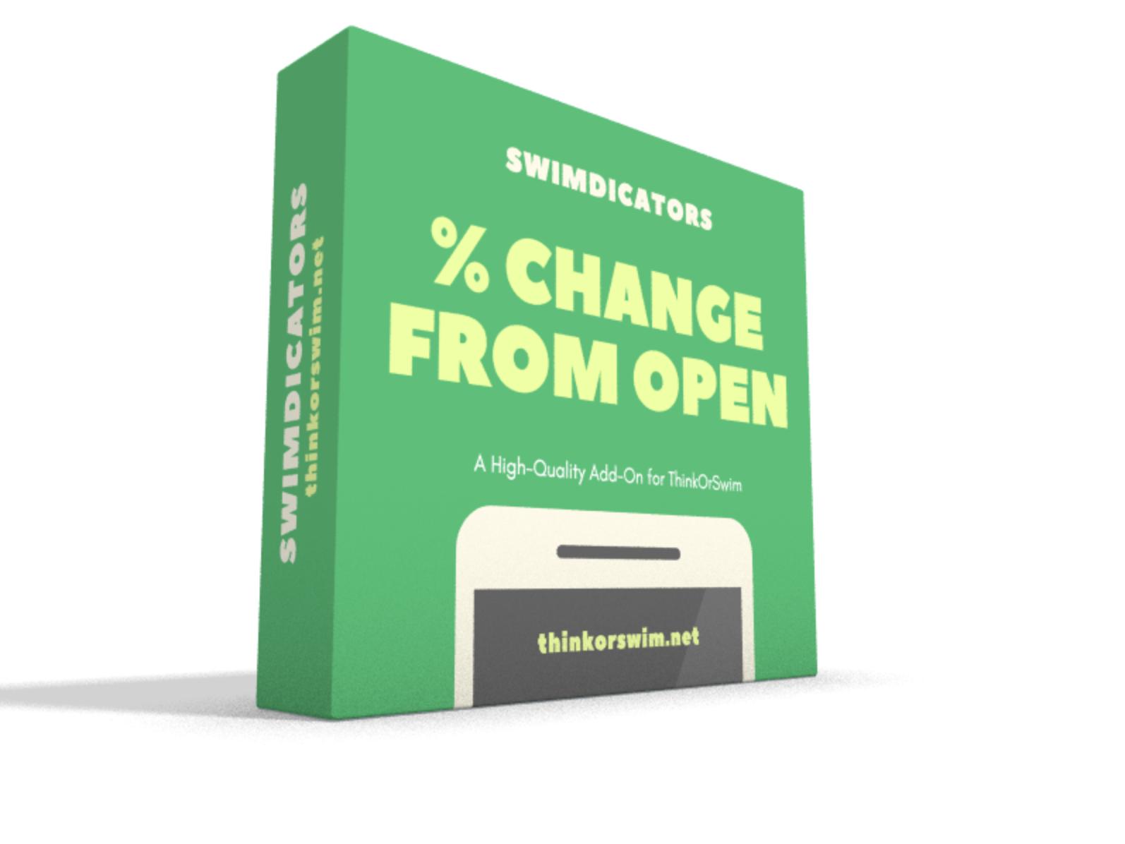 Adaptive Opening Range Indicator For Think Or Swim – Desenhos Para