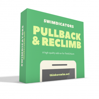pullback & reclimb indicator for thinkorswim - box