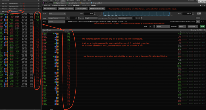 Z-Score Distance from VWAP scan and watch list column for thinkorswim
